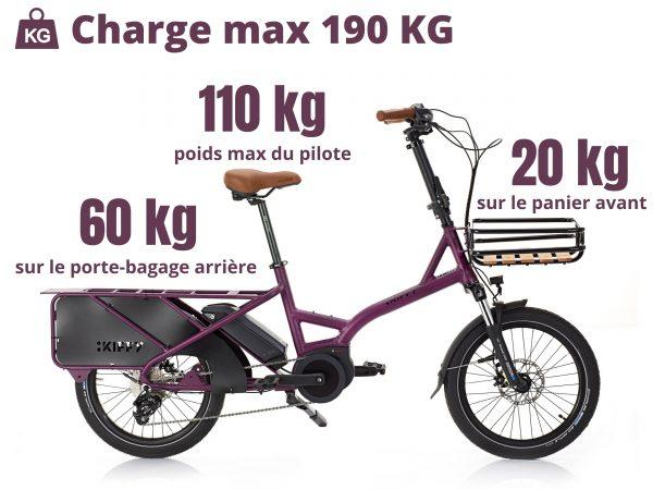 kiffy capsule vélo cargo électrique